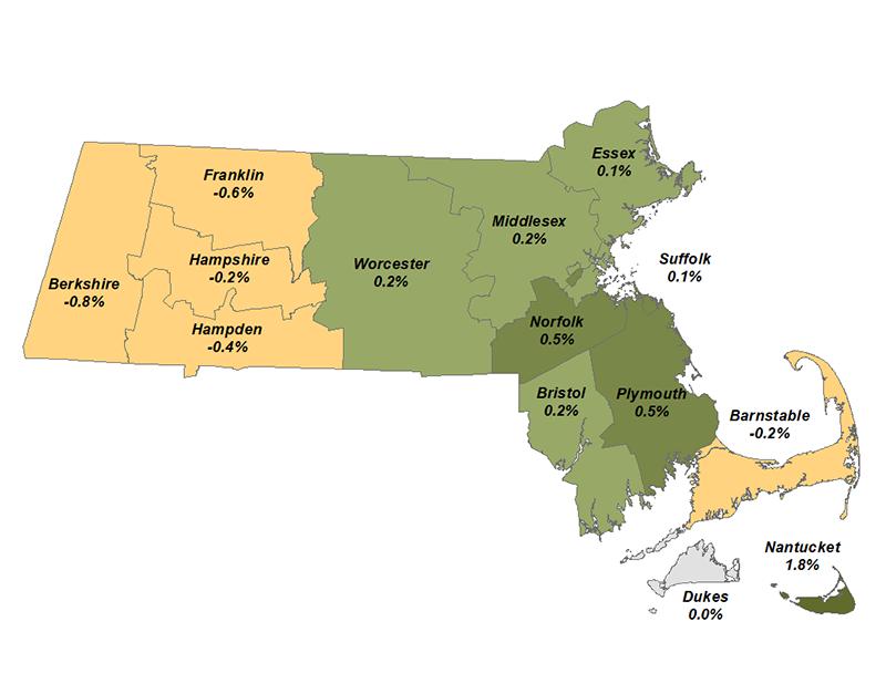 Massachusetts 2018 County Population Estimates: Percent Change July 1, 2017 to July 1, 2018