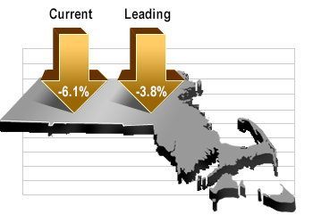 Current arrow down: 6.1% Leading arrow down: 3.8%