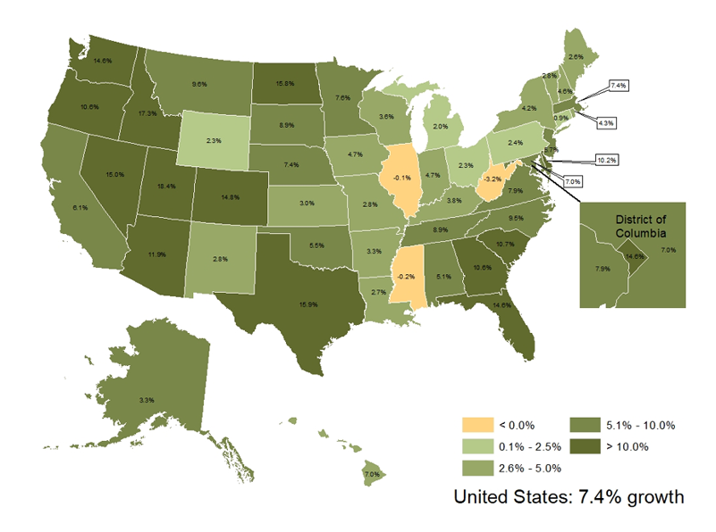Massachusetts Resident Population and 10-Year Percent Change 1930-2020
